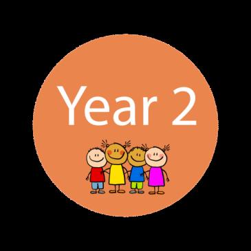 Year 2 Autumn Newsletter 2021